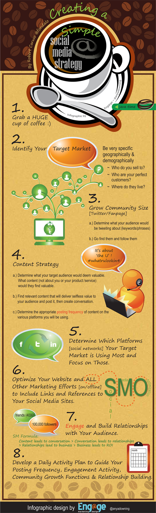 Creating a Simple Social Media Strategy resized 600