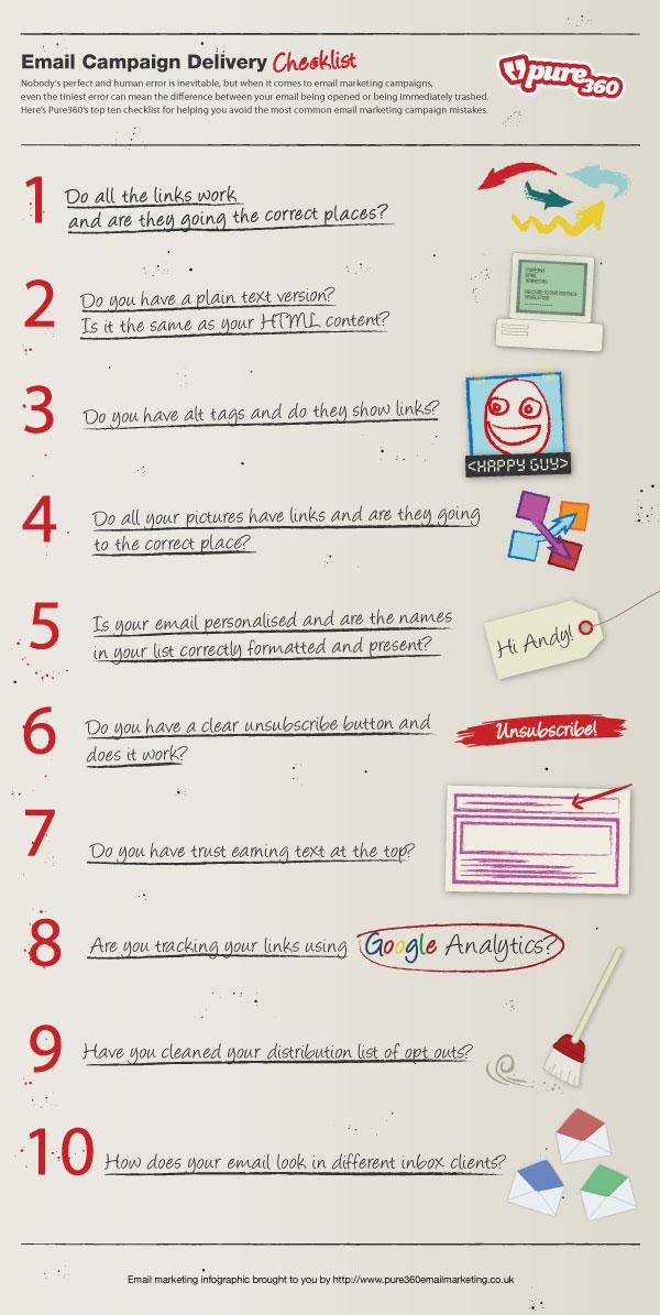 Email Marketing Checklist resized 600