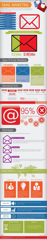 Email Marketing resized 600
