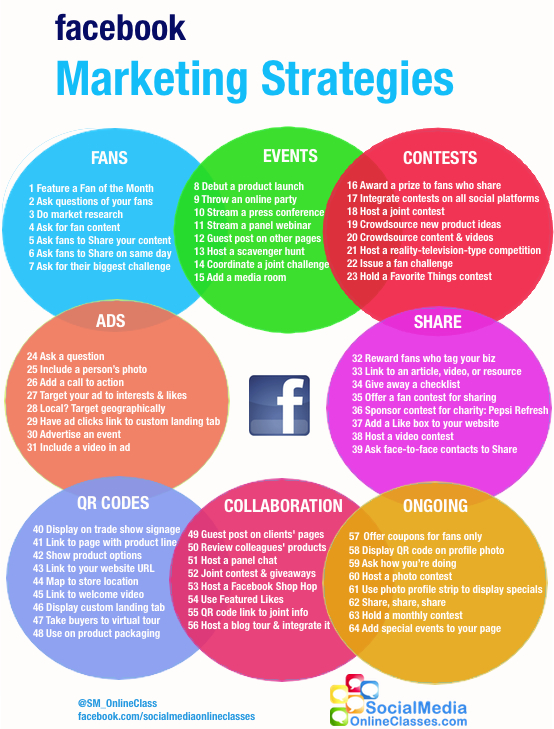 Facebook Marketing resized 600