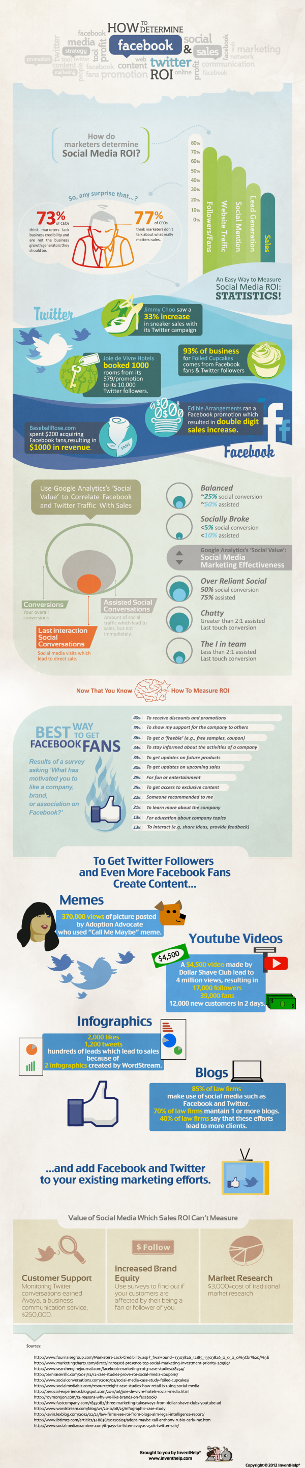 Growing Your Social Media Presence resized 600