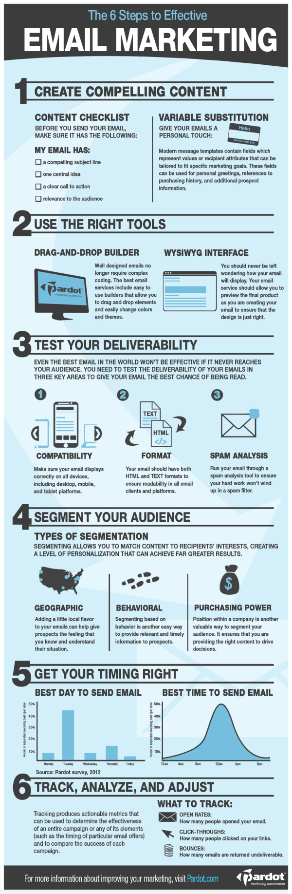 Guide to Email Marketing resized 600