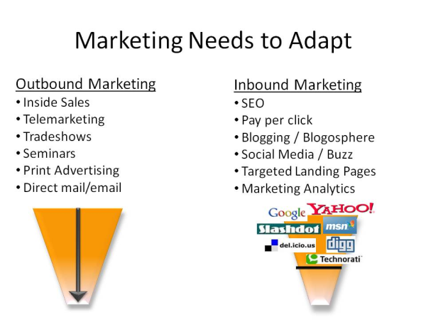 Inbound Marketing Services