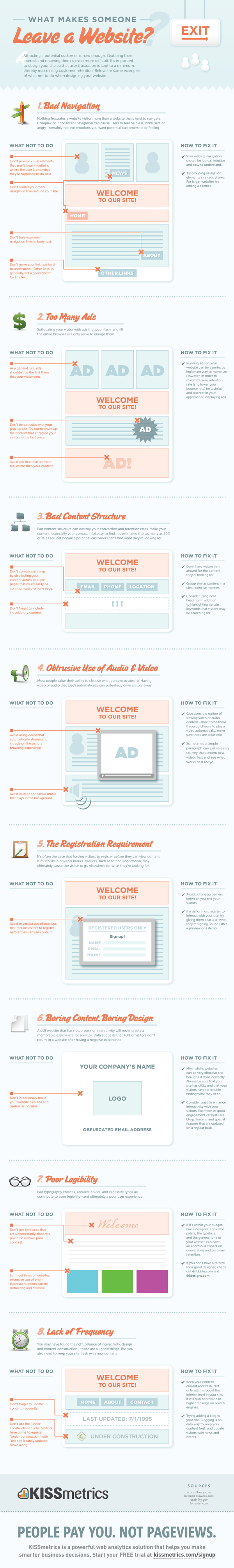 Keeping Visitors on Your Website resized 600
