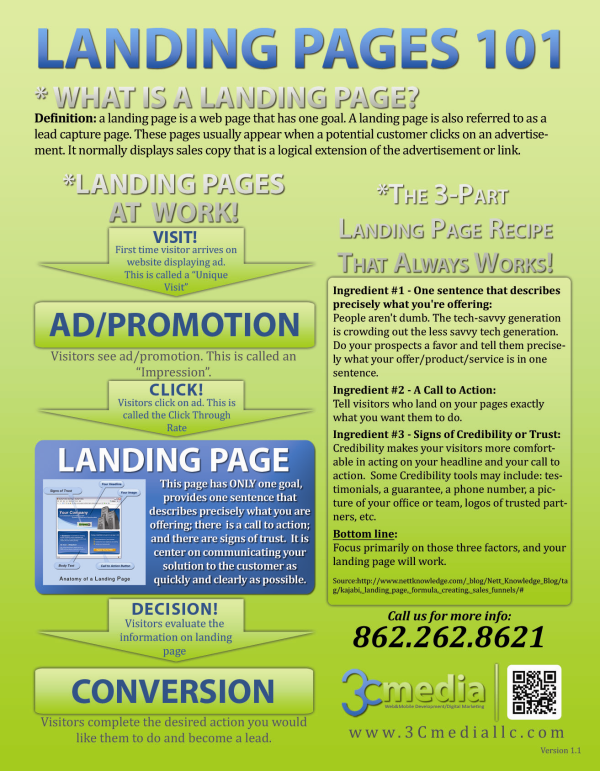 Landing Pages resized 600