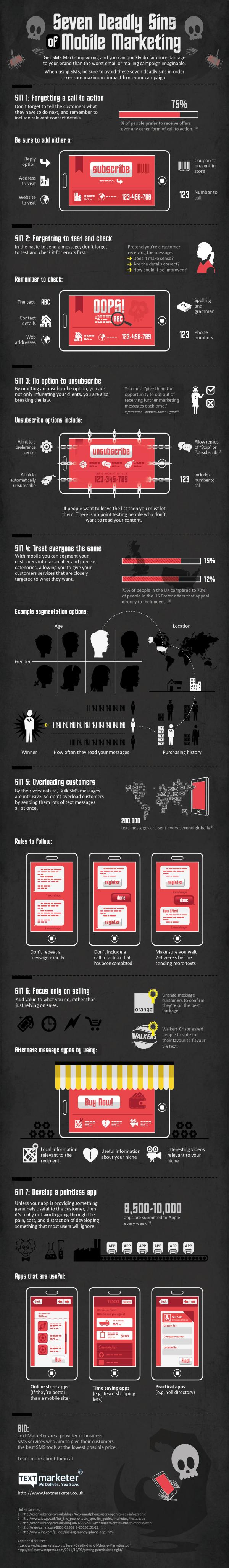 Mobile Marketing Sins resized 600
