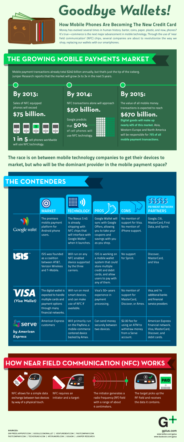Mobile Payments resized 600