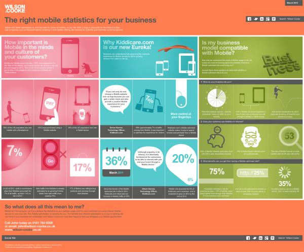 Mobile Statistics resized 600