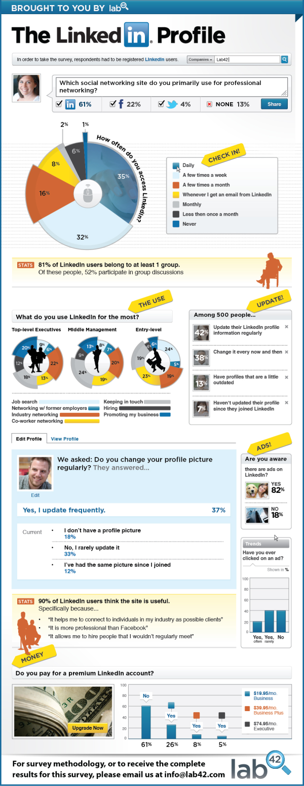 Networking with LinkedIn resized 600
