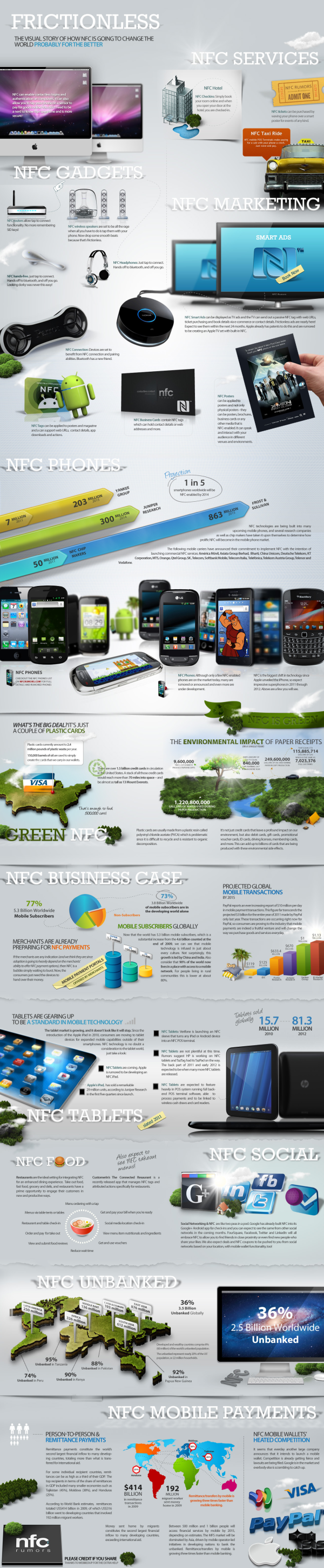 NFC Infographic resized 600