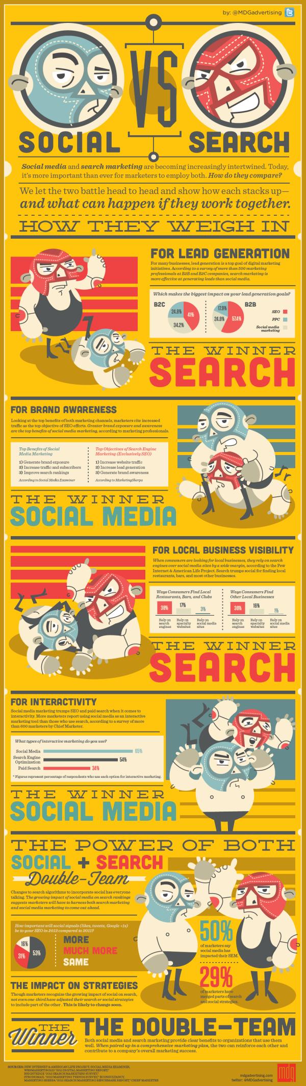SEO versus Social Media resized 600