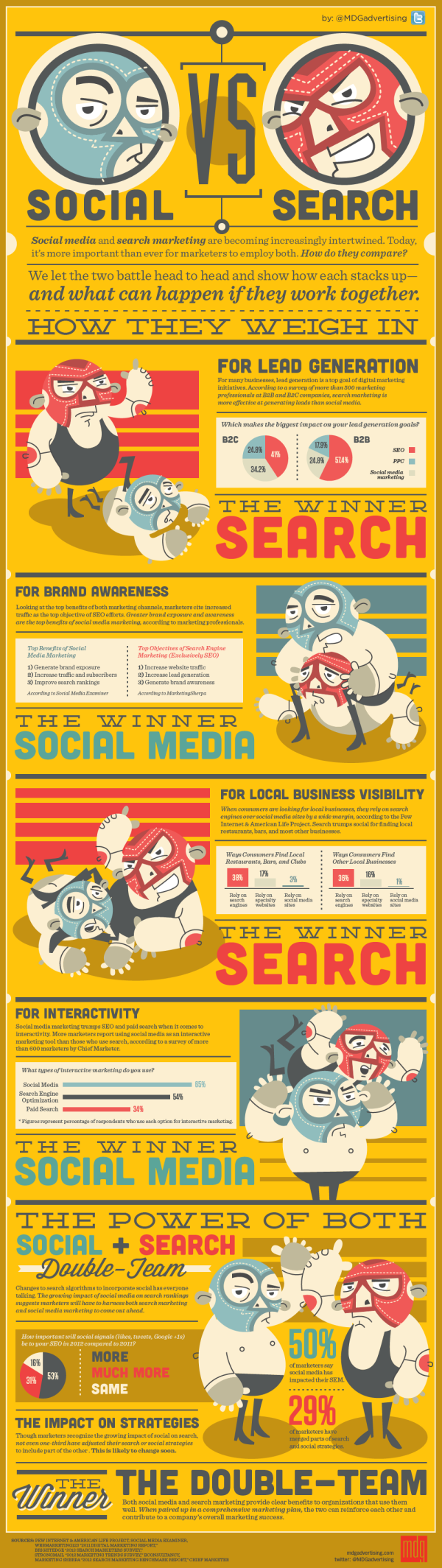 SEO versus Social Media resized 600