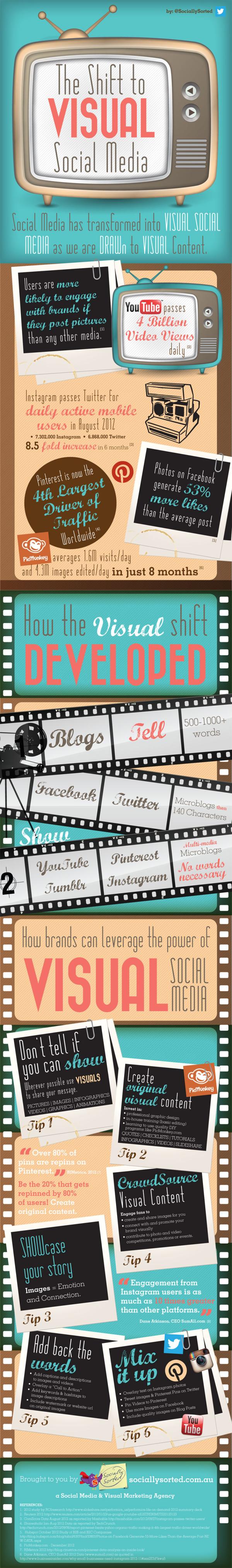 shift to visual social media resized 600