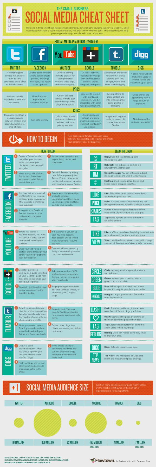 Small Business Social Media Cheat Sheet resized 600