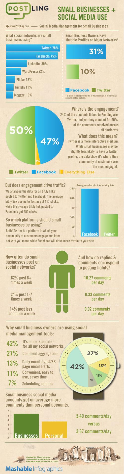 small business social media resized 600