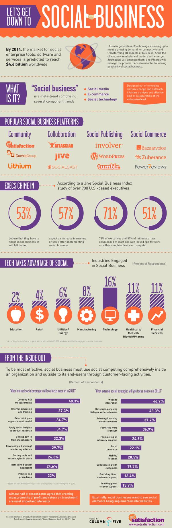 Social Business Explained resized 600