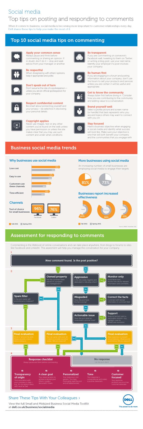 Social Media Tips on Commenting resized 600
