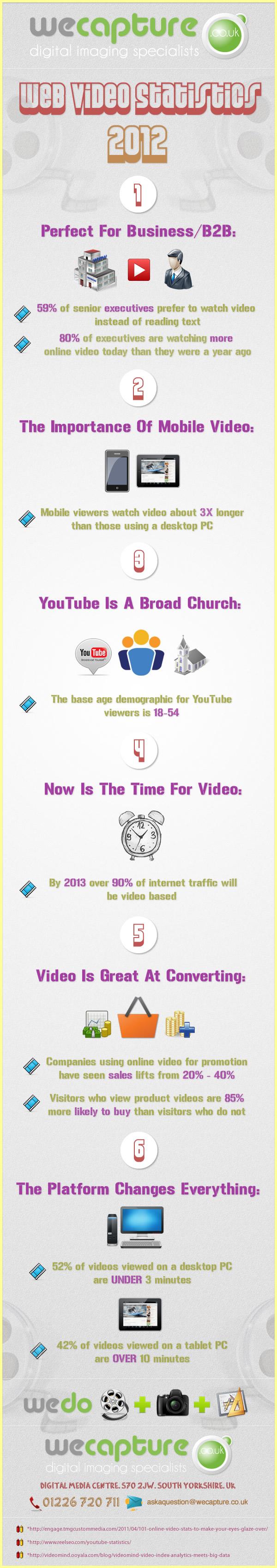 Web Video resized 600