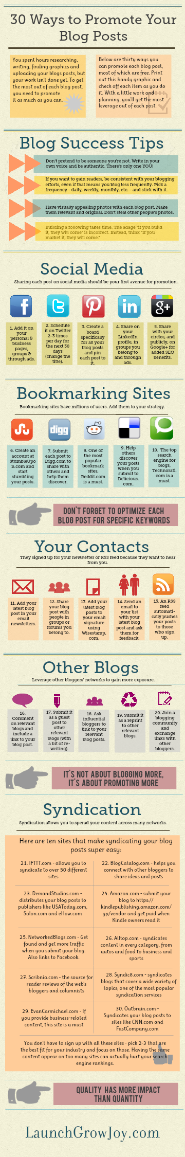 How to Promote Blog Posts resized 600