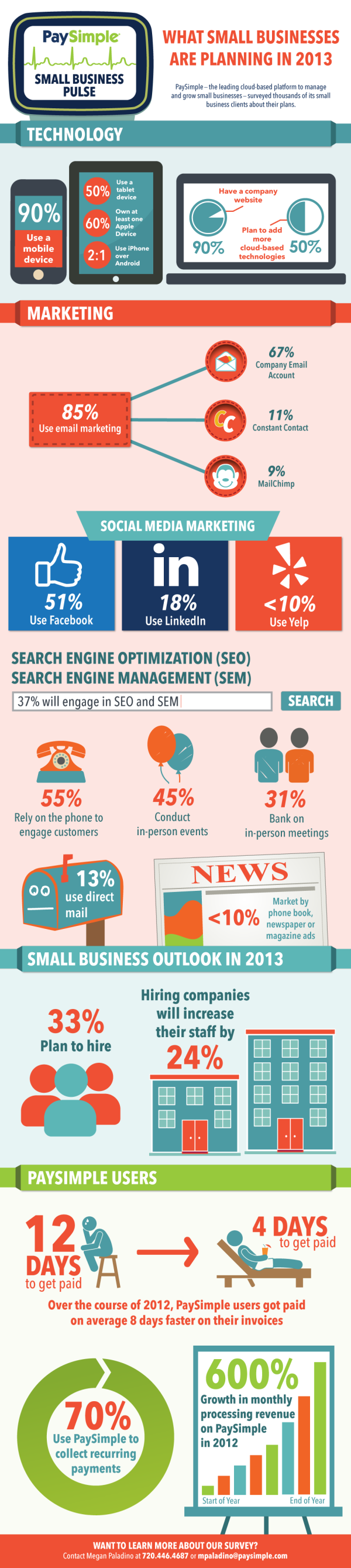 Small Business Survey resized 600