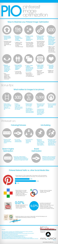 Optimizing Images for Pinterest resized 600