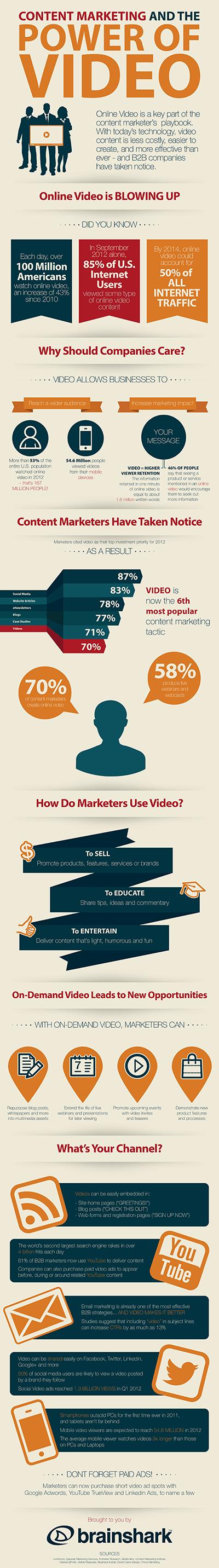 video blogging industry online video essay