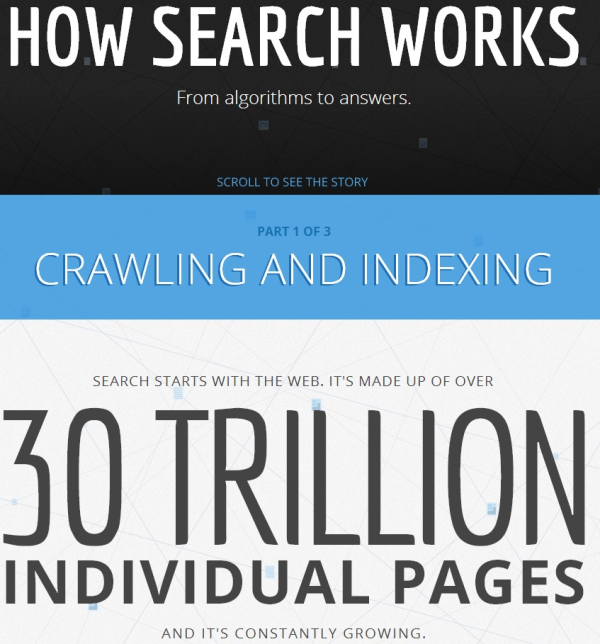 How Search Works resized 600