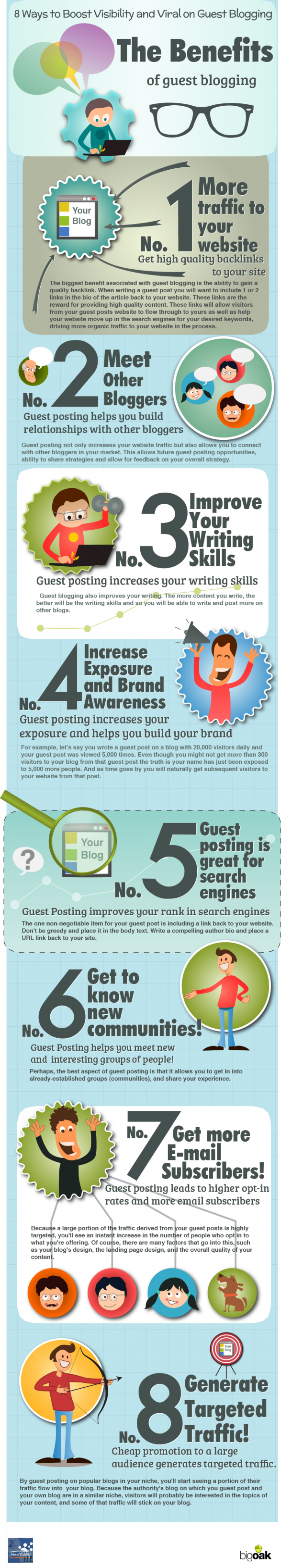 Benefits of Guest Blogging resized 600