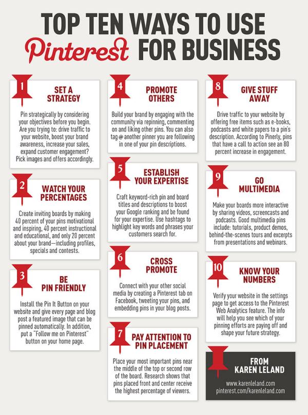 top 10 ways use pinterest business resized 600